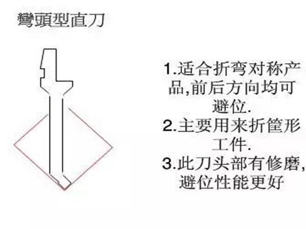 各种折弯刀具得用法